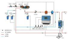 LS/SW-C1泳池运行自控系统