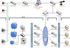 IP网络广播系统
