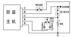 智能防盜 報警器 控制器 方案設計 IC