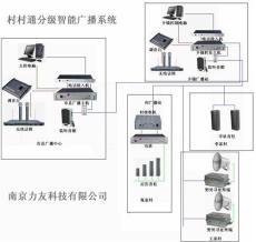 村村通广播系统