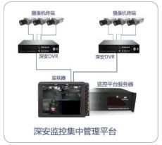 供應深安集團視頻輪巡集中管理系統
