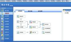 河南超市軟件 河南便利店軟件 河南專賣店管理軟件