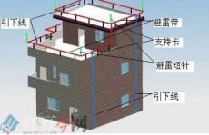 北京西城区专业安装避雷带 民房安装镀锌避雷带