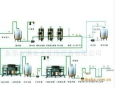 東莞純水處理 東莞純水處理設備 東莞純水處理設備公司